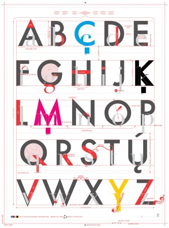 PopChartLab_P-Typography_zoom710
