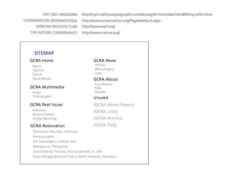 GCRA Sitemap_01